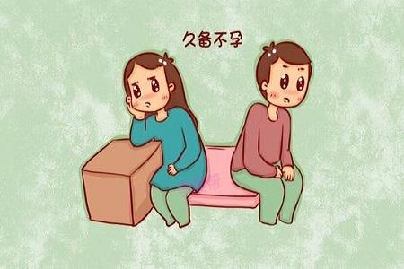 黄体功能障碍有哪些症状